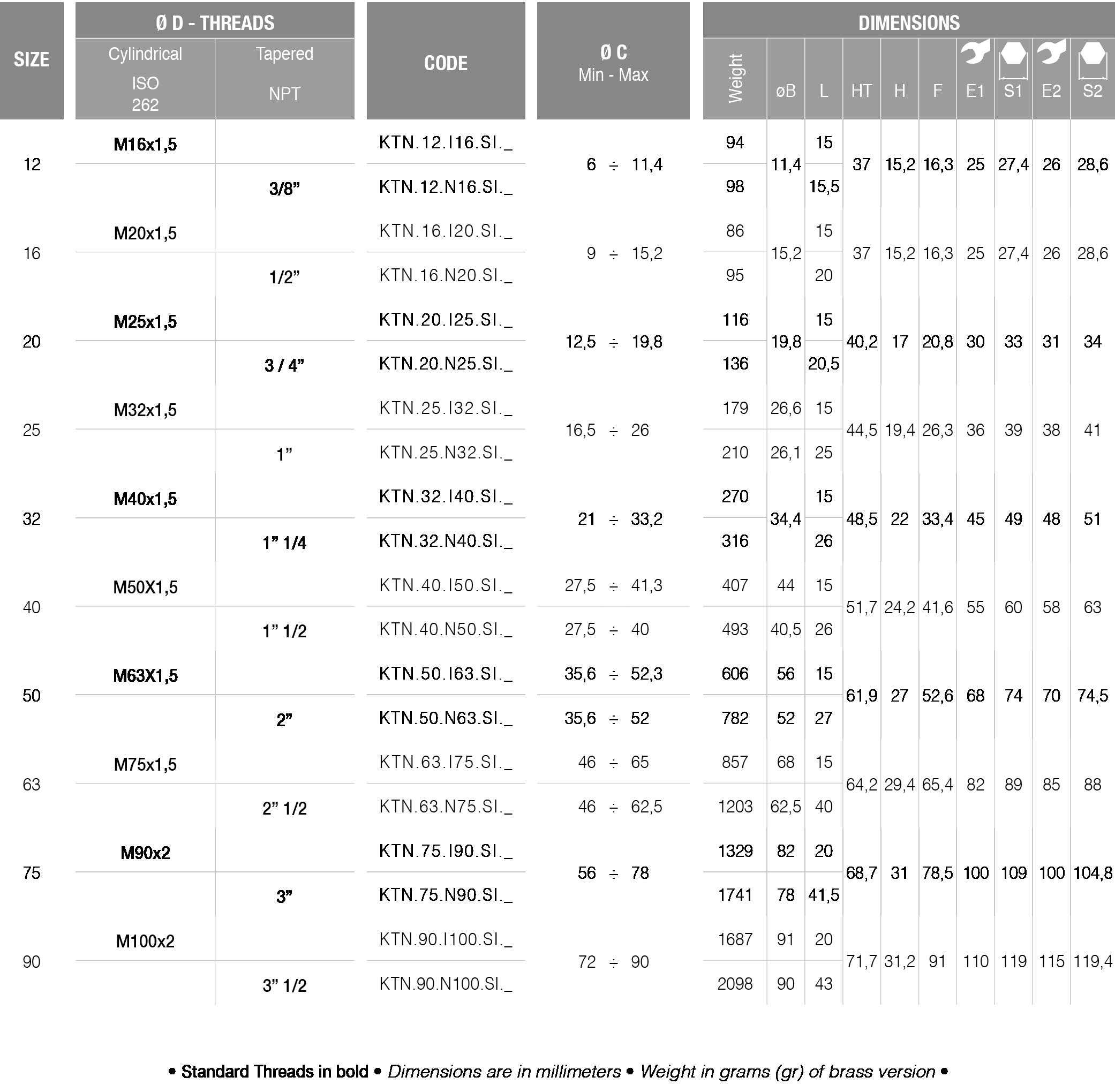 KTN-type-table-details