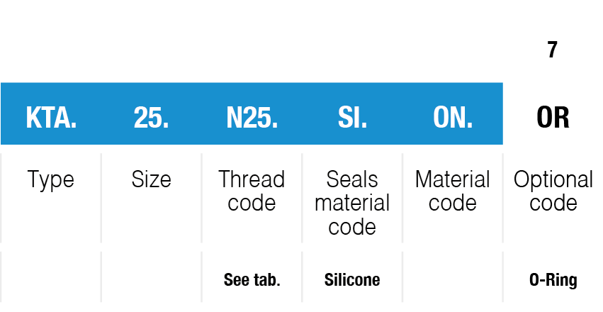 example-code-kta-type-table-or