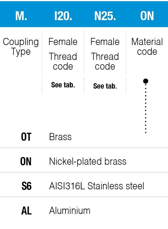M-example-code