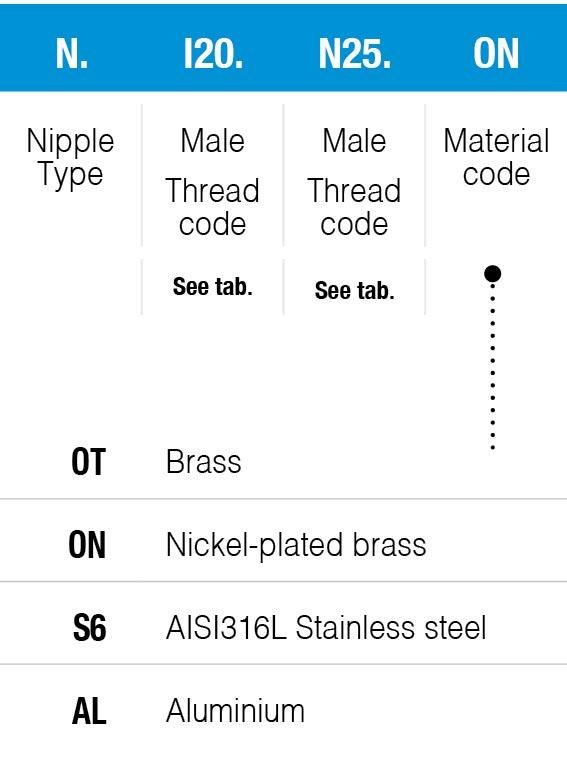 N-example-code