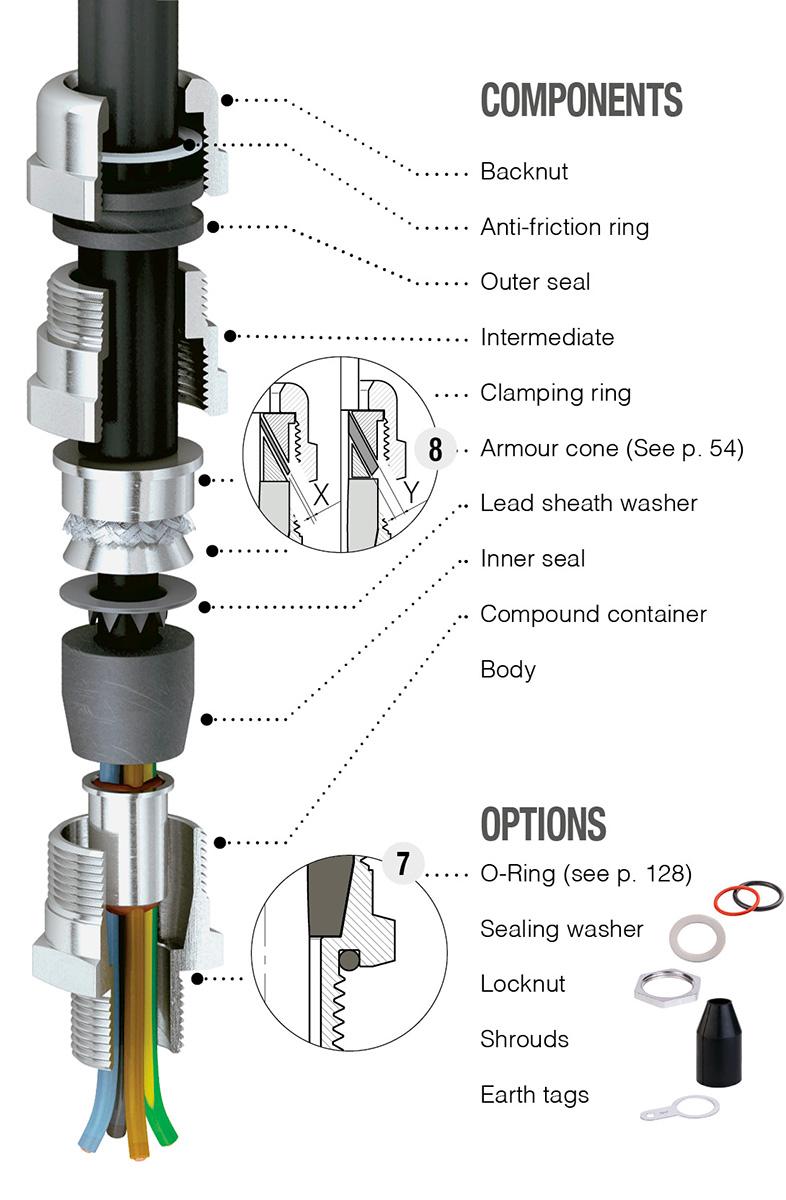 schema-BALD-type-components-options-B-series-rcn