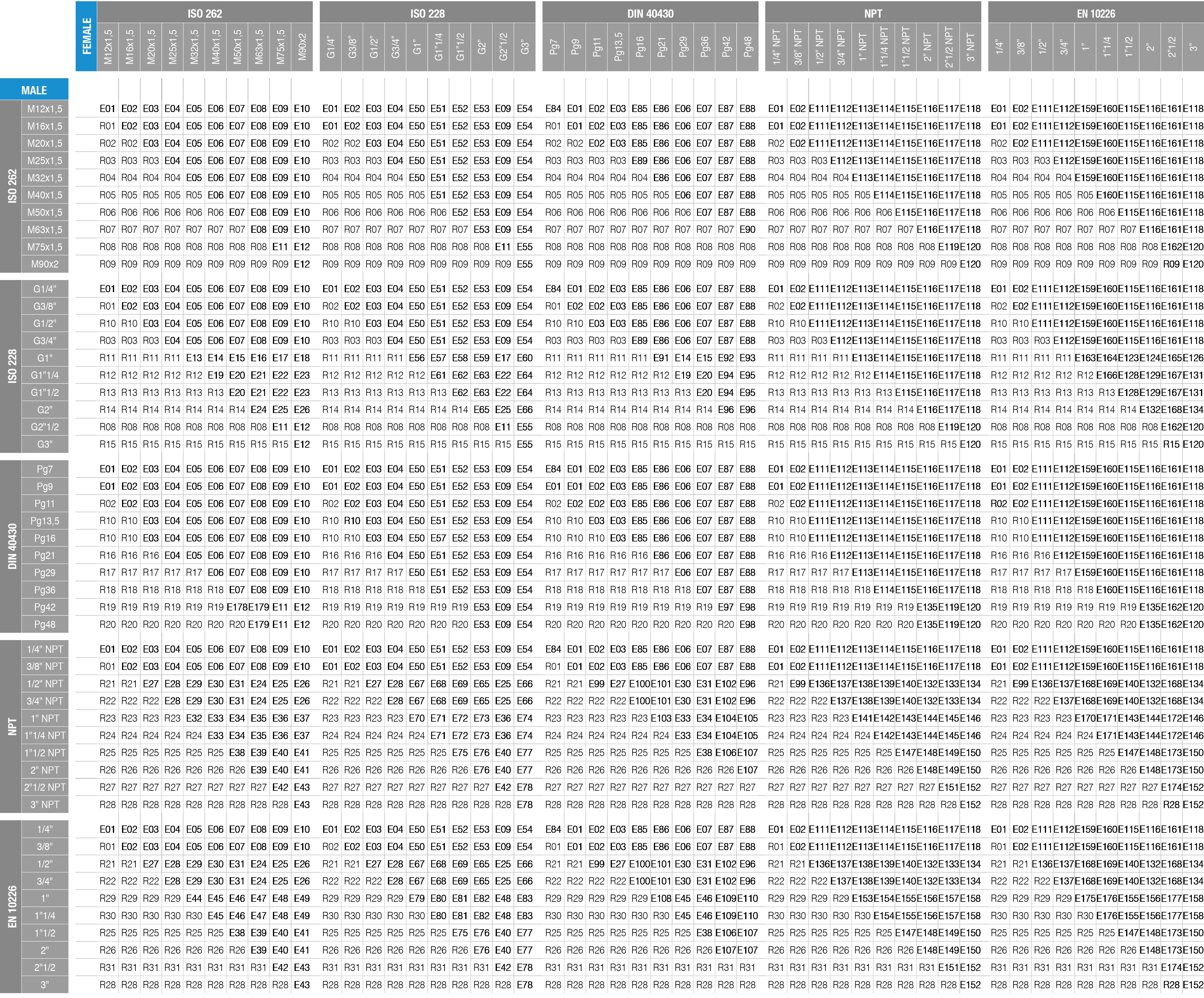 A-p118+p119-tabella