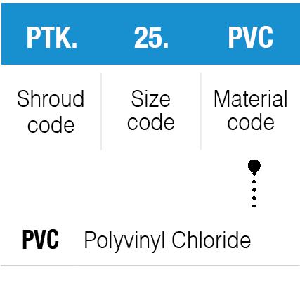 PTK-codice