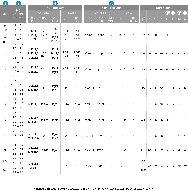RNM-tabella