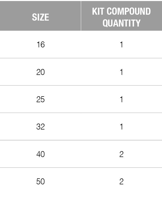 Kit compound quantity size bx series