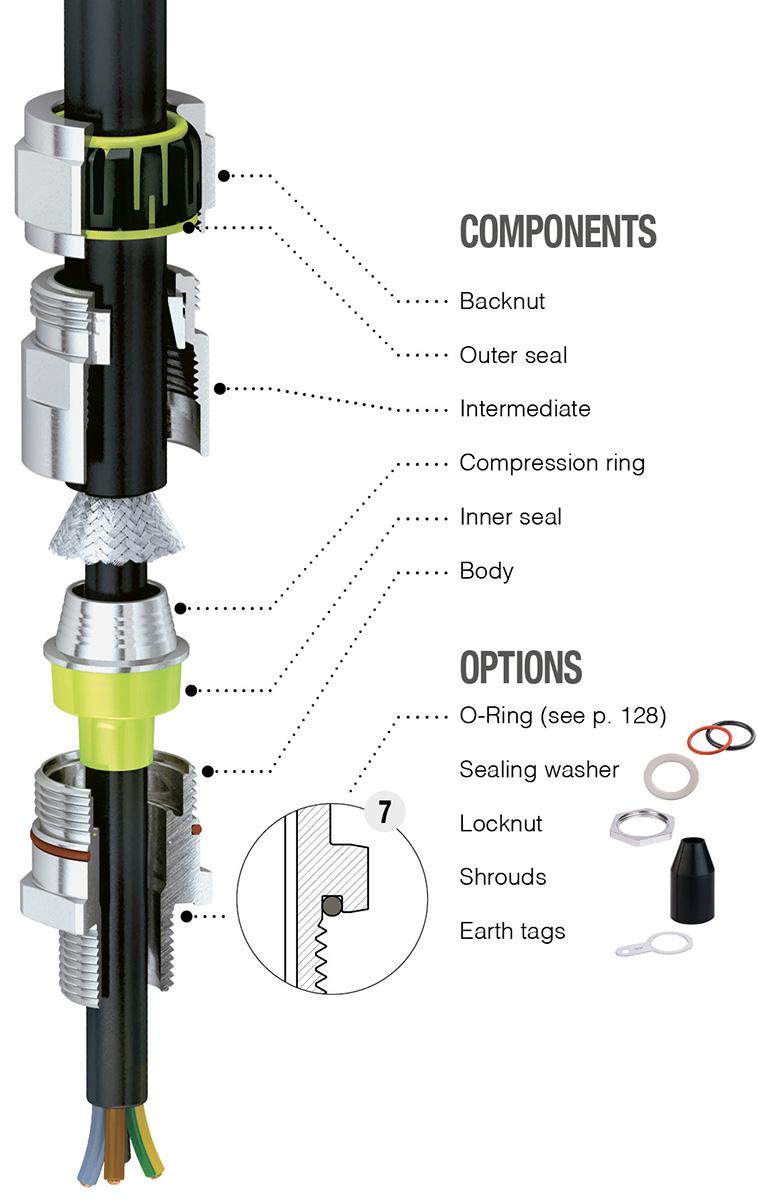 schema KTA type components options KT series rcn