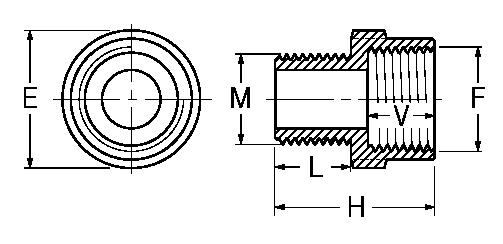 A E Cylindrical profile