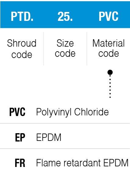 PTD-example-code