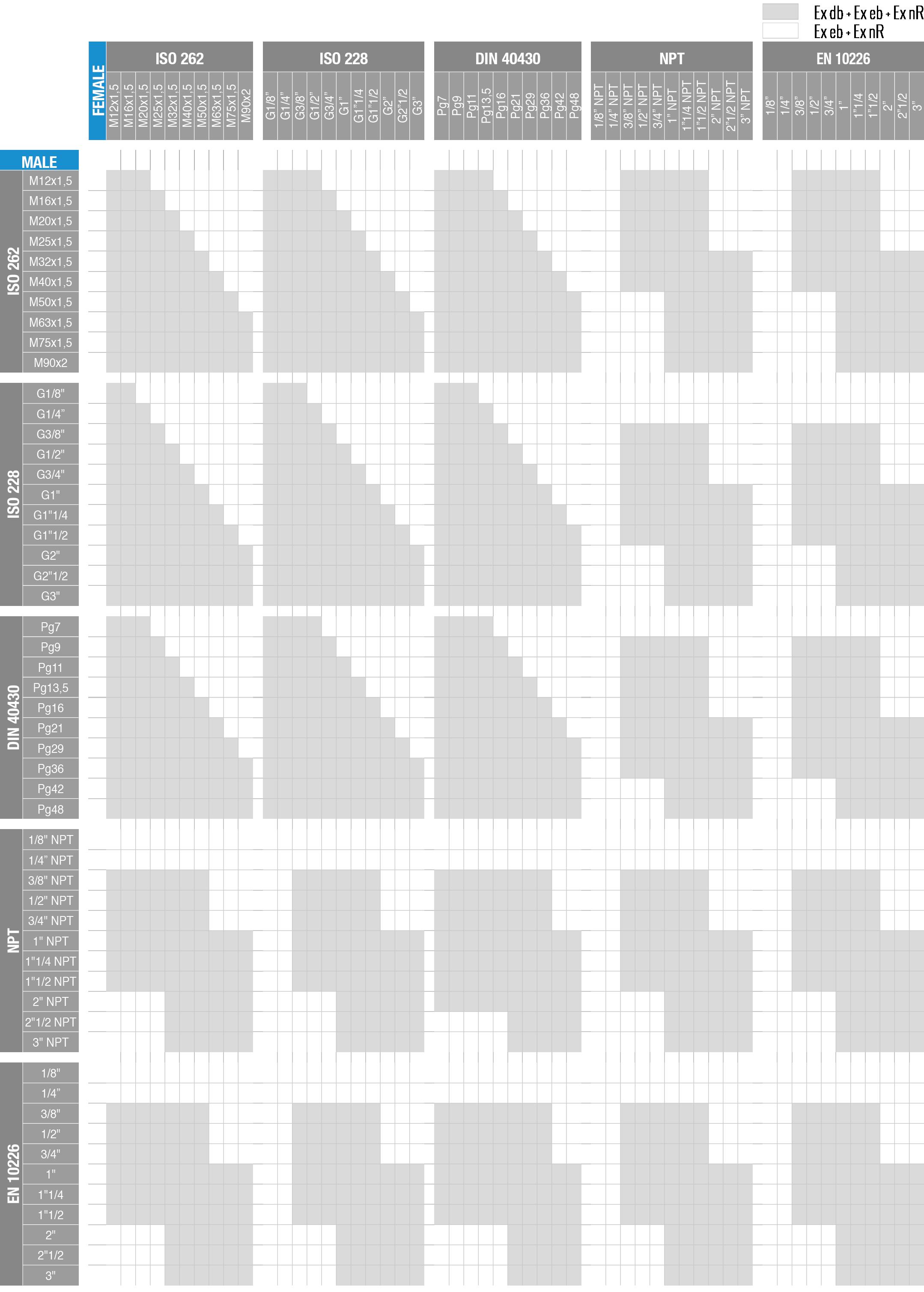 A-N-M-p122-tabella