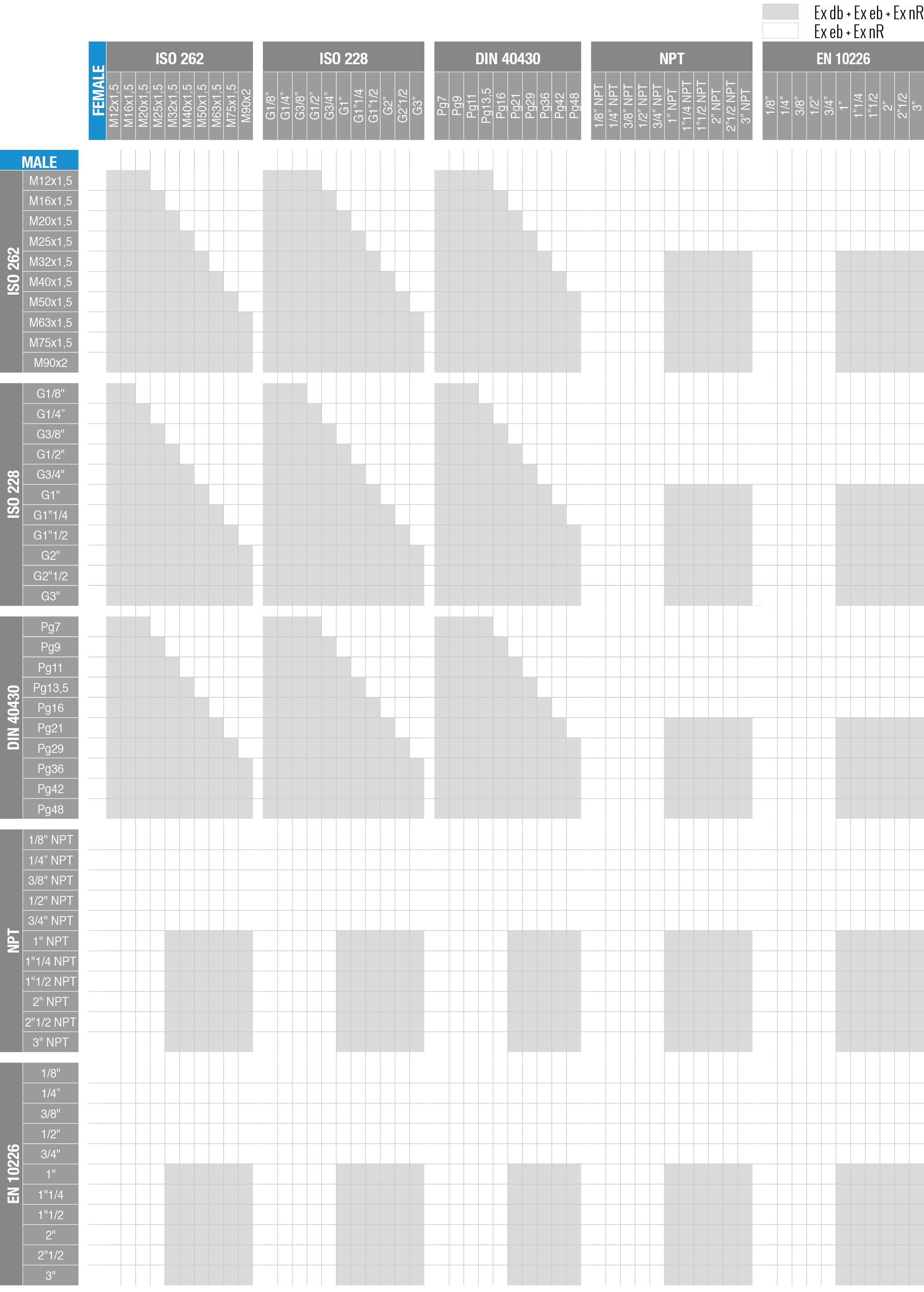 A-N-M-p123-tabella